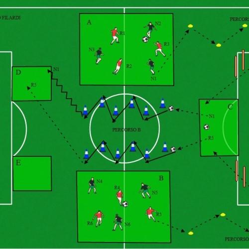 Esercitazione di 1vs1 in forma di gara