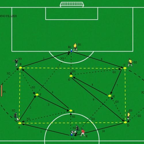 Esercitazione: combinazione a tre giocatori con sovrapposizione e possesso di palla